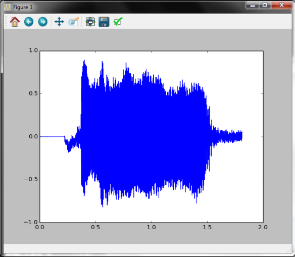 Audio with Python | Electric Soup