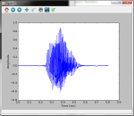 AmplitudeTime_Graph_Voice_No3