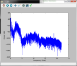 PowerFrequency_Graphs_Voice_Maybe3