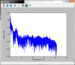 PowerFrequency_Graphs_Voice_No1