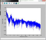 PowerFrequency_Graphs_Voice_No3