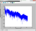 PowerFrequency_Graphs_Voice_Yes1