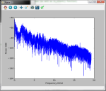 PowerFrequency_Graphs_Voice_Yes3